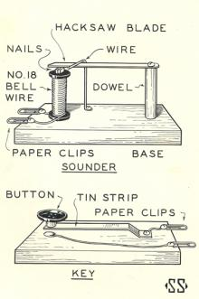 1931 homemade telegraph