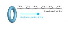 smoke ring trajectory